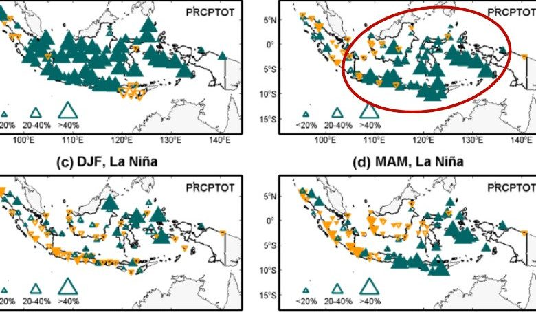 Photo of Manfaatkan Air Hujan di Tengah Menguatnya Fenomena La Nina